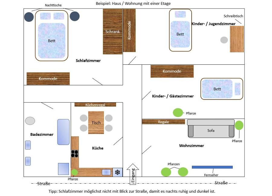 Haus / Wohnung 1 Etage